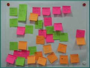 planning project brainstorm