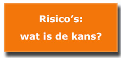 projectrisico's wat is de kans?